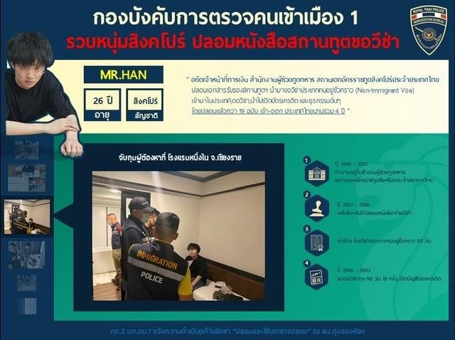 รวบหนุ่มสิงคโปร์ปลอมเอกสารรับรองสถานทูตต่อวีซ่า