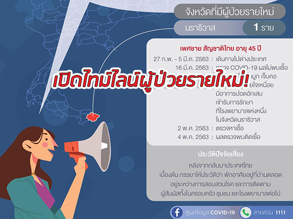 เปิดไทม์ไลน์ผู้ป่วยรายใหม่! กลับเข้าไทยต้นเดือน มี.ค.ไม่เจอเชื้อเริ่มออกอาการปลายเดือน เม.ย.