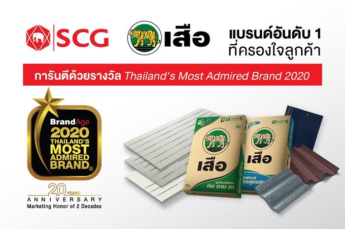 """เอสซีจี คว้า 3 รางวัลจากเวที """"2020 Thailand's Most Admired Brand"""""""