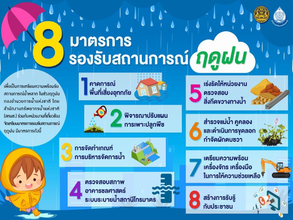 ครม.อนุมัติ 8 มาตรการรับมือฤดูฝน