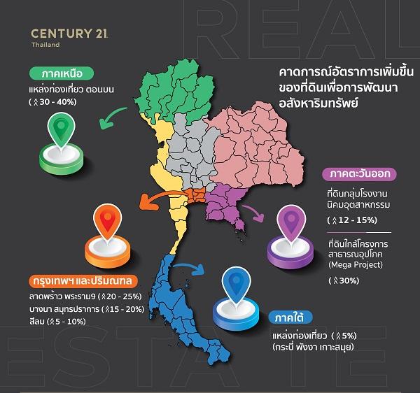 วิกฤตโควิดฉุดราคาที่ดินทรงตัว 'จีน-ฮ่องกง-สิงคโปร์'จ้องซื้อรร.ในไทย