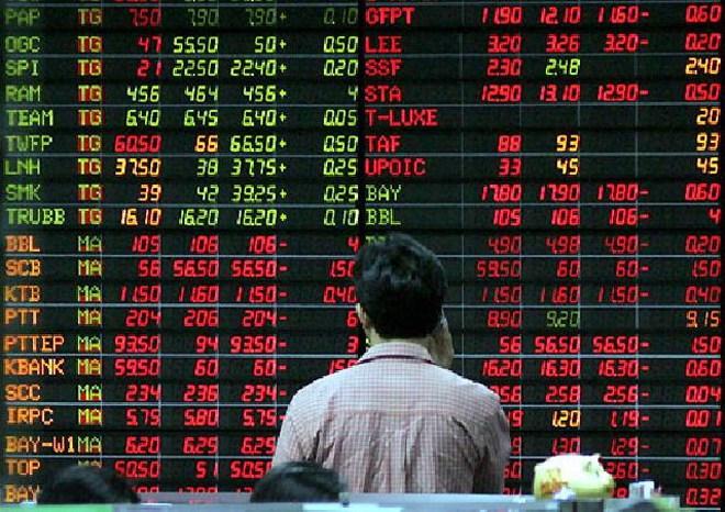 หุ้นไทยปิดลบ 7.55 จุด ดัชนีลดช่วงลบจากแรงซื้อกลับกลุ่มแบงก์หลังราคาลงลึก