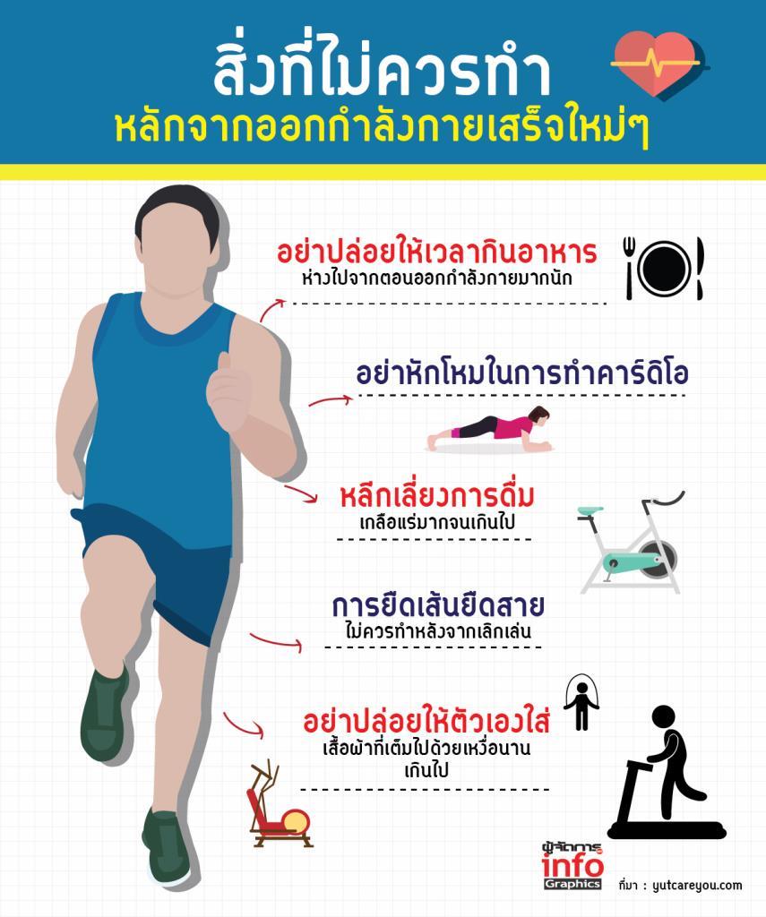 สิ่งที่ไม่ควรทำ หลักจากออกกำลังกายเสร็จใหม่ๆ
