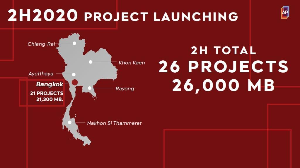 AP ปรับตัวสู้โควิด ผุด 26 โครงการใหม่ครึ่งปีหลังเน้นแนวราบ