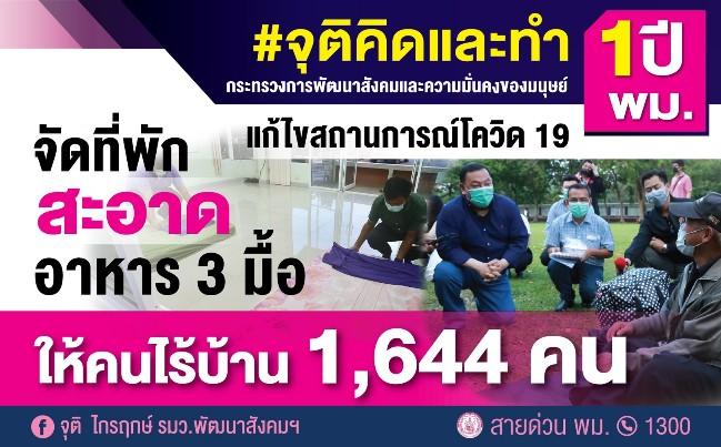 ผลงาน #จุติคิดและทำ 1 ปี พม.   ช่วยคนตกงาน ไร้บ้าน 1,644 คน ฟรี!  ที่พักสะอาด อาหาร 3 มื้อ