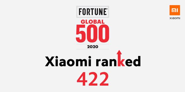 ครั้งแรก! บ.จีน ติด Fortune Global 500 จำนวนมากกว่า สหรัฐฯ 124/121 ราย