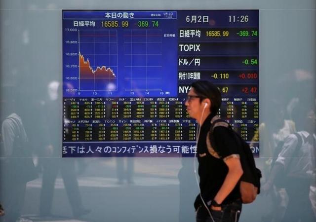 ตลาดหุ้นเอเชียปรับบวก หลังแบงก์ชาติจีนตรึงดอกเบี้ยเงินกู้ LPR