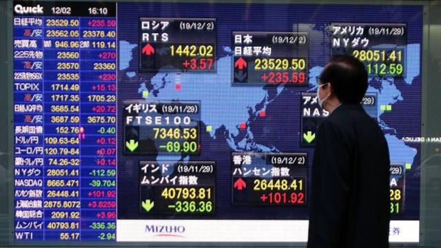 ตลาดหุ้นเอเชียปรับลบ หลังดาวโจนส์ปิดร่วงกว่า 500 จุด