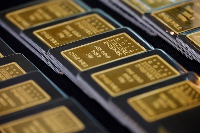 หุ้นสหรัฐฯบวก,น้ำมันขึ้นจากความหวังแพ็คเกจเยียวยาโควิด ทองคำร่วงเกือบ$25