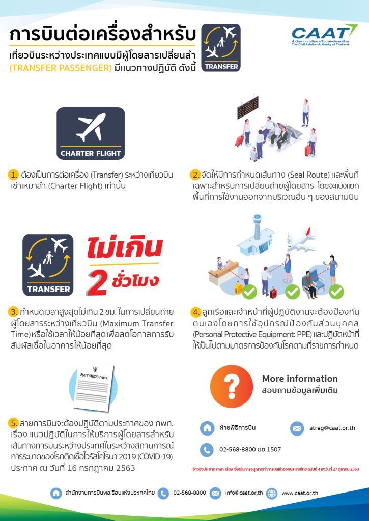 กพท.อนุญาตเที่ยวบินระหว่างประเทศแบบต่อเครื่อง บินเข้าไทยได้