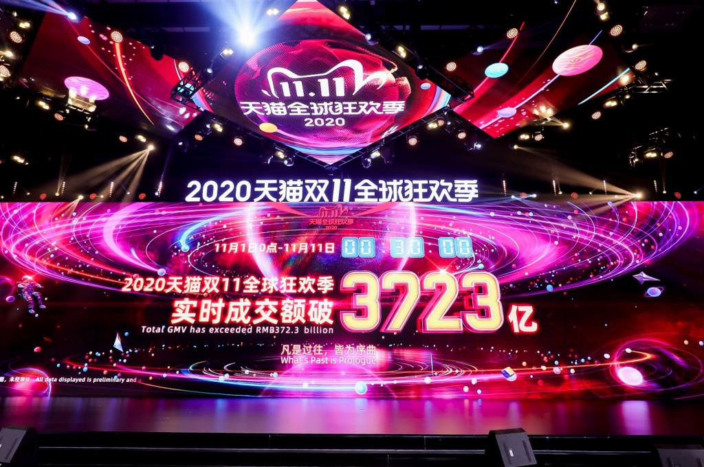 Alibaba เผยยอดขายเทศกาล 11.11 ทะลุ 1.71 ล้านล้านบาท