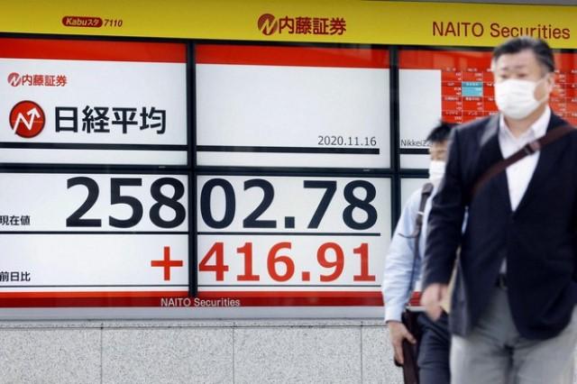 ดัชนีหุ้นนิเกอิพุ่งขึ้นต่อเนื่องรับข่าวดีทางเศรษฐกิจ