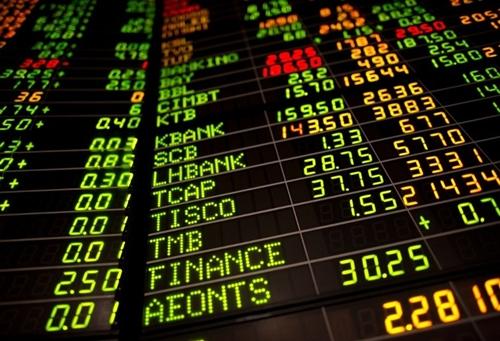 หุ้นปิดพุ่ง 14.09 จุด ตลาดผันผวน แต่แรงซื้อกลุ่มพลังงาน-ปิโตรฯ-แบงก์ยังหนุน