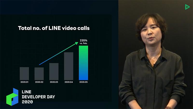 LINE เผยความชัดเจนหลังควบรวมธุรกิจ Yahoo Japan เดินหน้าพัฒนาบริการร่วมกัน