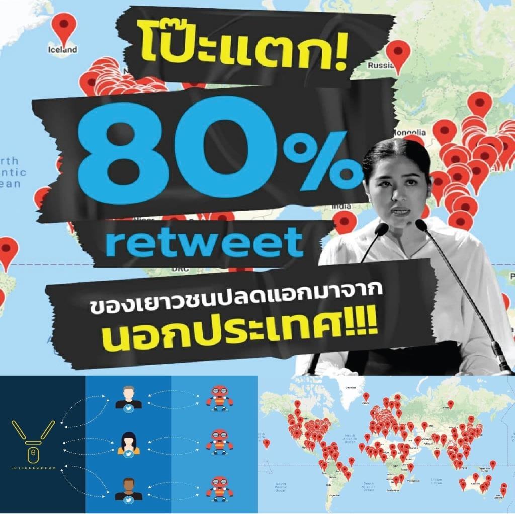 """""""ดร.นิว"""" ชี้ 80% Retweet ของเยาวชนปลดแอกมาจากนอกประเทศ"""