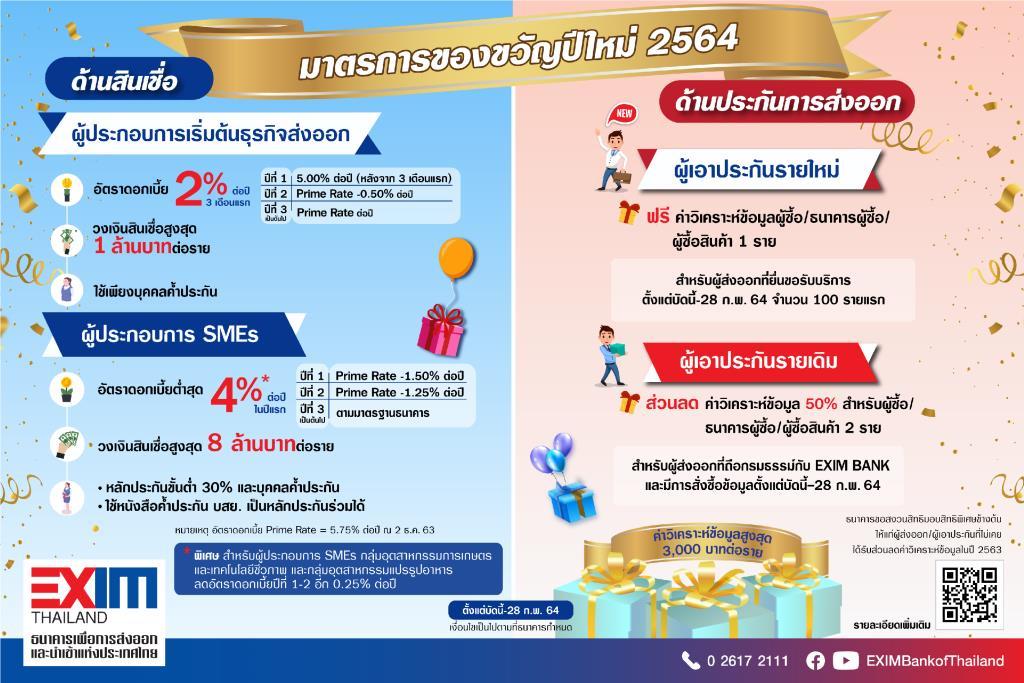EXIM BANK จัดเต็มมาตรการของขวัญปีใหม่ 64