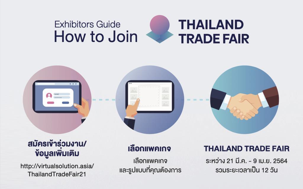 """เปิดทางรอดธุรกิจปีหน้า  """"Virtual Solution"""" จับมือพันธมิตรจัดงาน """"THAILAND Trade Fair 2021"""""""