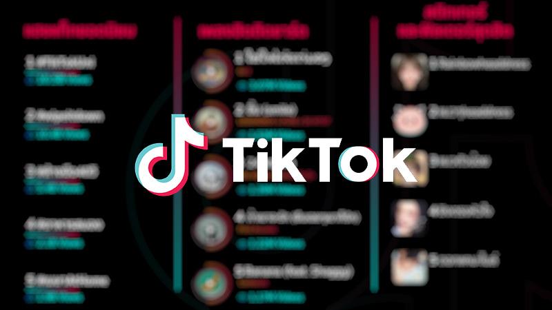 TikTokเก็บสถิติท็อปลิสต์ในแพลตฟอร์ม ปี 2020