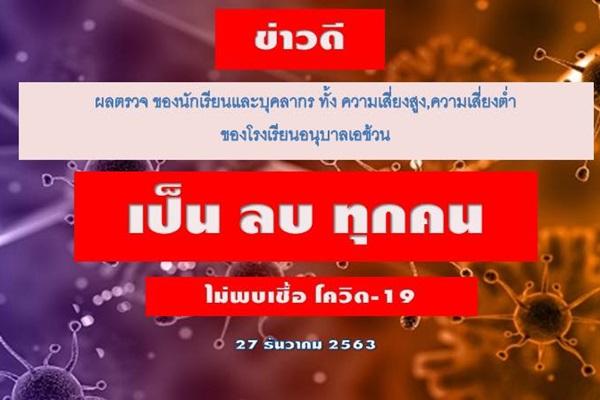 กระบี่ประกาศปิดโรงเรียนเขตอ.เมือง/สปา ฟิตเนส ร้านนวดแผนไทย