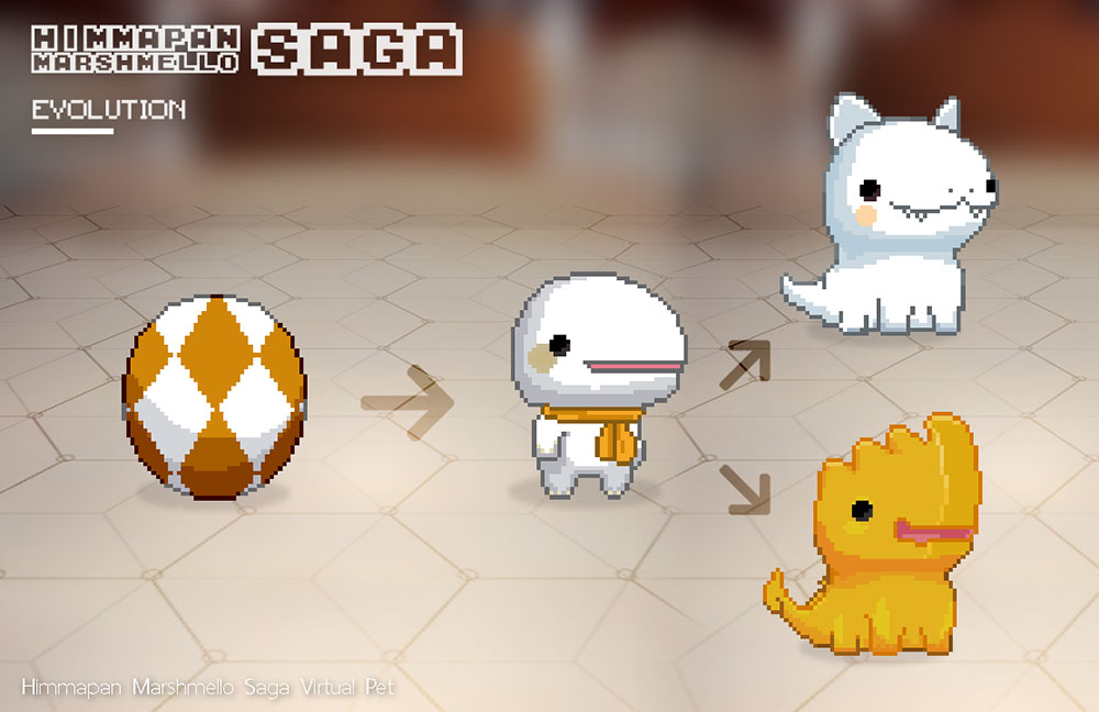 กลายเป็นตัวละครในเกม (ภาพ: เพจ Himmapan Marshmello Saga)