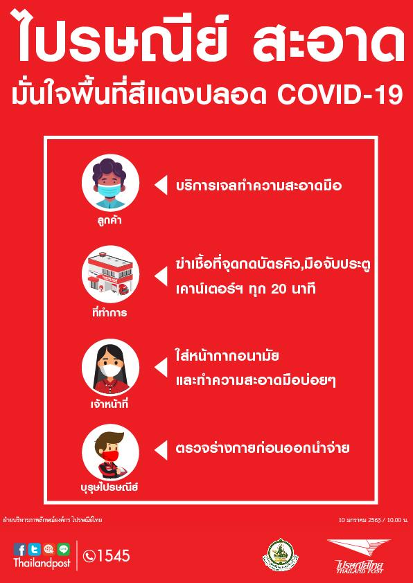 ไปรษณีย์ไทย ชี้แจงกรณีเจ้าหน้าที่ไปรษณีย์ติดไวรัส COVID-19