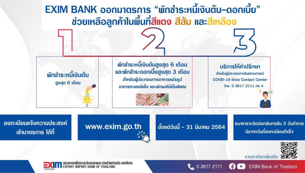 EXIM BANK พักชำระหนี้เงินต้น-ดอกเบี้ย ช่วยลูกค้าพื้นที่สีแดง,ส้ม,เหลือง