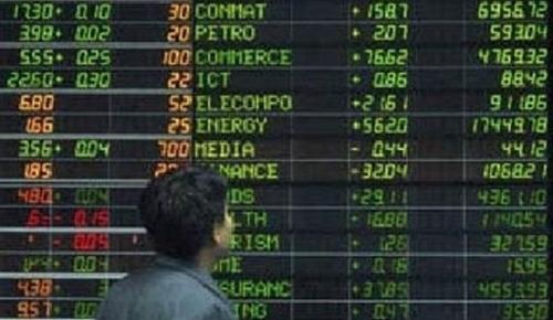 หุ้นปิดเช้าบวก 16.92 จุด หวังเศรษฐกิจโลกฟื้นตัวหนุนแรงซื้อหุ้นพลังงาน-แบงก์