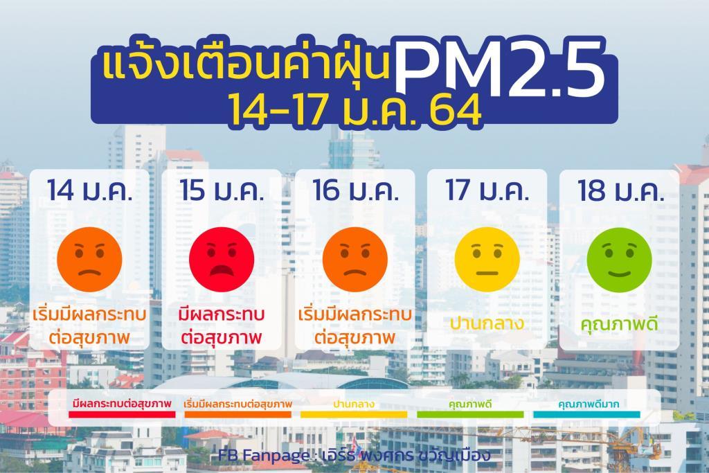 โฆษกกทม. เตือนชาวกรุงเจอฝุ่น PM 2.5 เพิ่มขึ้นวันนี้ถึง 17 ม.ค.  แนะป้องกันตนเอง-งดกิจกรรมกลางแจ้ง