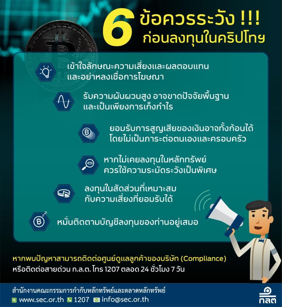 ก.ล.ต. แนะนำ 6 ข้อควรระวังก่อนลงทุนคริปโทฯ