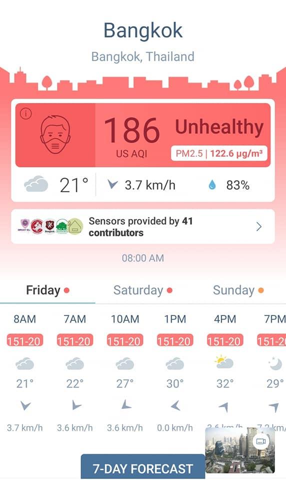 อันตรายสุดๆ!! วันนี้ฝุ่นพิษ PM2.5 ระดับสีม่วง กรุงเทพฯ –ปริมณฑลสาหัสมาก