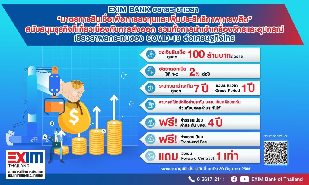 EXIM BANK ขยายเวลา มาตรการสินเชื่อเพื่อการลงทุน