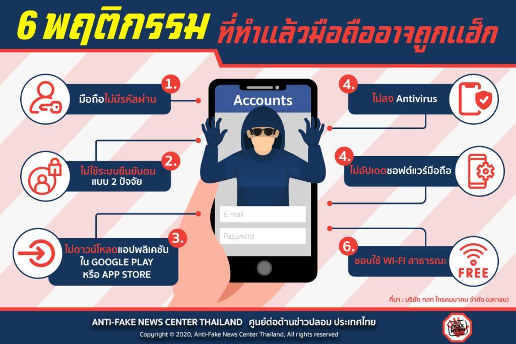 เผย 6 พฤติกรรม เสี่ยงโทรศัพท์มือถือถูกแฮ็ก สาย WI-FI สาธารณะฟรีระวังให้หนัก
