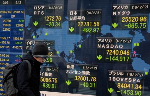 ตลาดหุ้นเอเชียปรับบวกตามทิศทางดาวโจนส์ ขานรับความคืบหน้ามาตรการกระตุ้น ศก.สหรัฐ