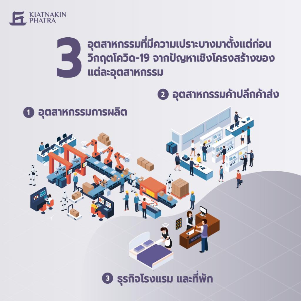 KKPชี้คุณภาพหนี้สะท้อน3จุดเปราะบางธุริกจไทย