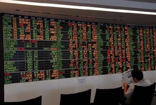 หุ้นไทยปิดเช้าบวก 5.34 จุดตามตลาดต่างประเทศ แต่ขึ้นจำกัดจากกลุ่มน้ำมันถ่วง