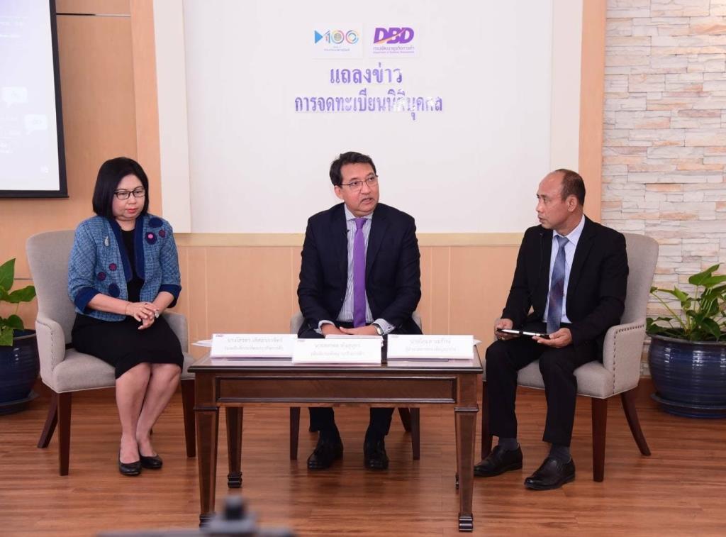 คนไทยเริ่มมั่นใจทำธุรกิจ ตั้งบริษัทใหม่ก.พ.พุ่ง 7,265 ราย เพิ่ม 13%