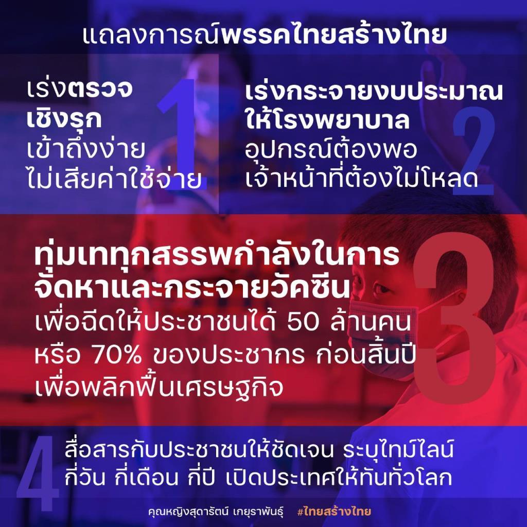 """""""ไทยสร้างไทย"""" ย้ำรัฐต้องปรับแผนจัดหา-ฉีดวัคซีนคลายวิกฤตโควิด-19  จี้นายกฯแจ้งไทม์ไลน์เปิดประเทศด้วยตัวเอง"""