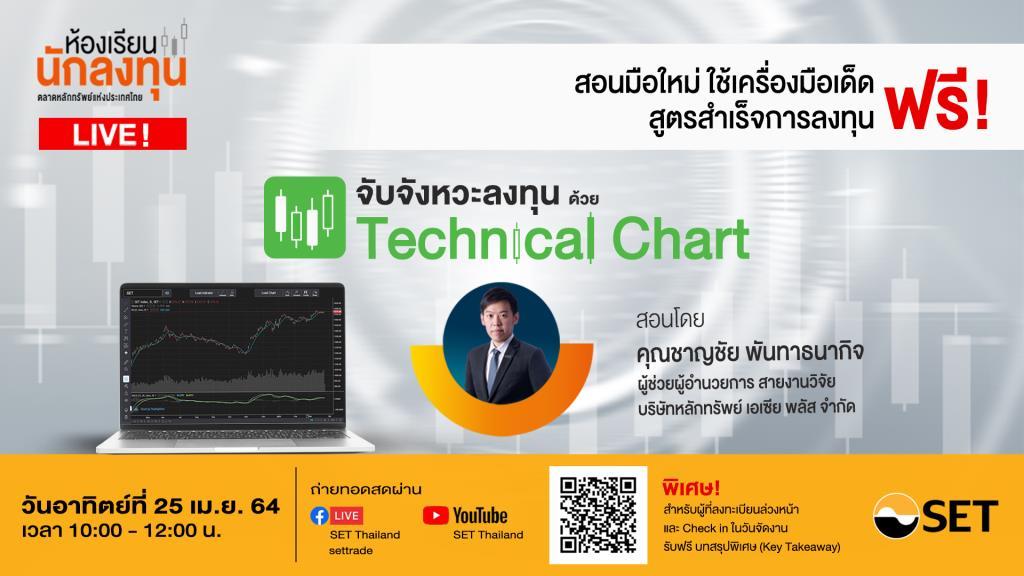 """ห้องเรียนนักลงทุน Live! เดือนเมษายนนี้ ชวนมือใหม่ """"จับจังหวะลงทุน ด้วย Technical Chart"""""""
