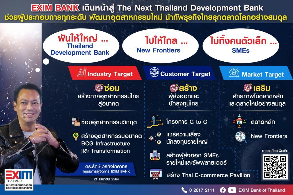 EXIM BANK พลิกโฉมอุตสาหกรรมใหม่นำธุรกิจไทยรุกตลาดโลก