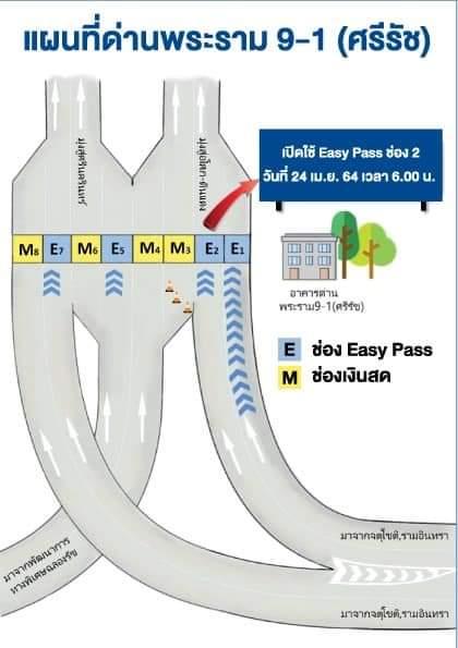 ทางด่วนศรีรัช ด่านพระราม 9-1 เปิดใช้ช่องEasy Pass เพิ่ม