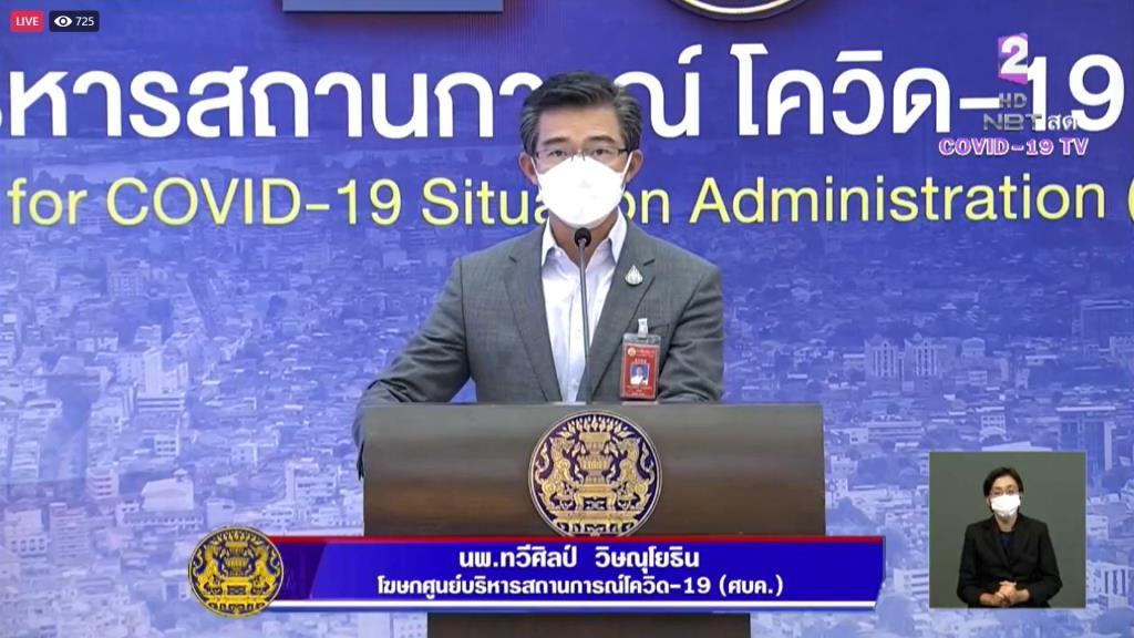 ศบค. เผยไทยป่วยโควิด 1,891 คน  ตาย 21 รวมสะสม 67,044 คน ฉีดวัคซีนแล้ว1,477,078 โดส
