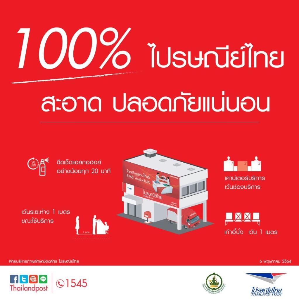 ไปรษณีย์ไทย ยกระดับมาตรการสกัดโควิด