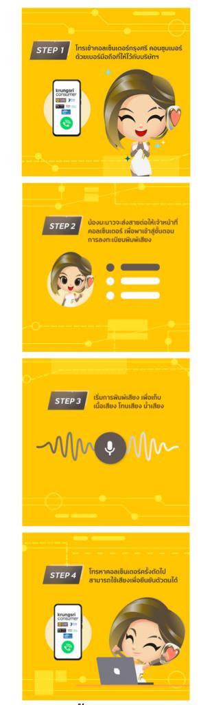 กรุงศรี คอนซูมเมอร์เปิด 'ยืนยันตัวตนด้วยเสียง'-ตั้งเป้าผู้ใช้งาน3.5แสนรายในปี 64