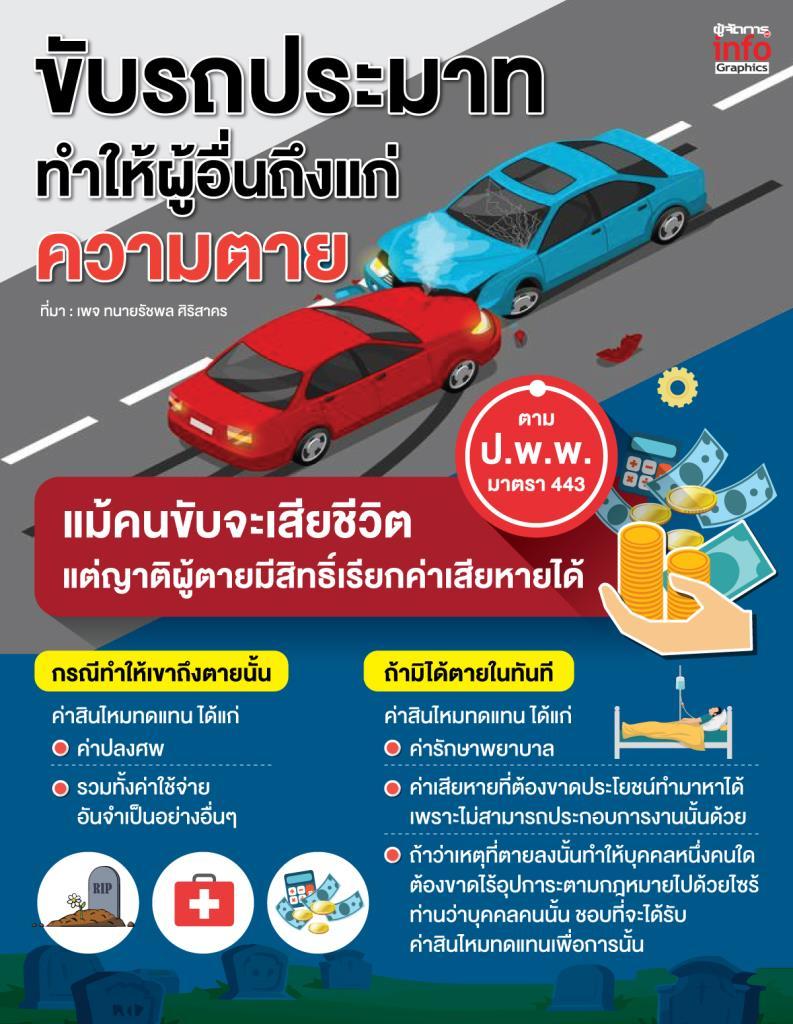 ขับรถประมาท! ทำให้ผู้อื่นถึงแก่ความตาย แม้คนขับจะเสียชีวิต แต่ญาติผู้ตายยังมีสิทธิเรียกค่าเสียหายได้