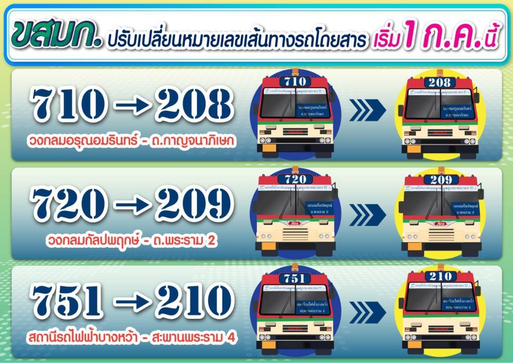 เริ่ม 1 ก.ค.นี้! ขสมก.เปลี่ยนหมายเลขรถเมล์ สาย 710, 720 และ 751 เป็น  208, 209 และ 210