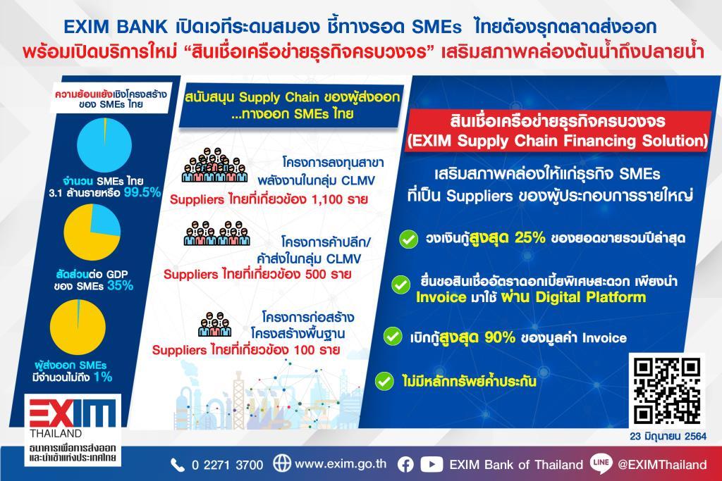 EXIM BANK ชี้ทางรอดSMEsไทย ต้องรุกส่งออก