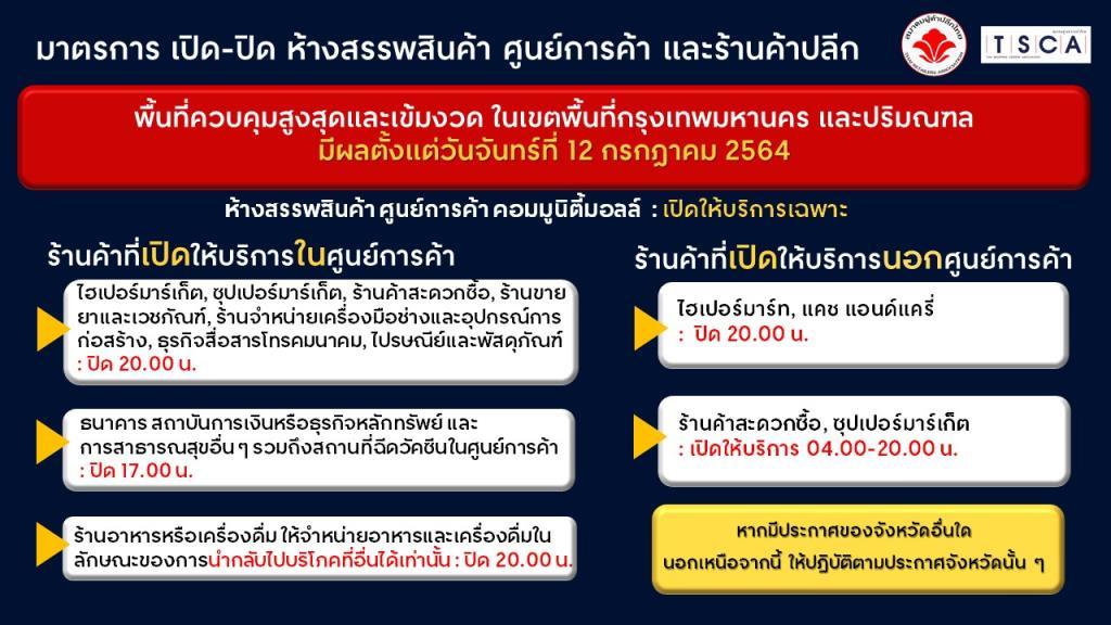 สมาคมผู้ค้าปลีกไทย และสมาคมศูนย์การค้าไทย ขานรับมาตรการเปิด-ปิด