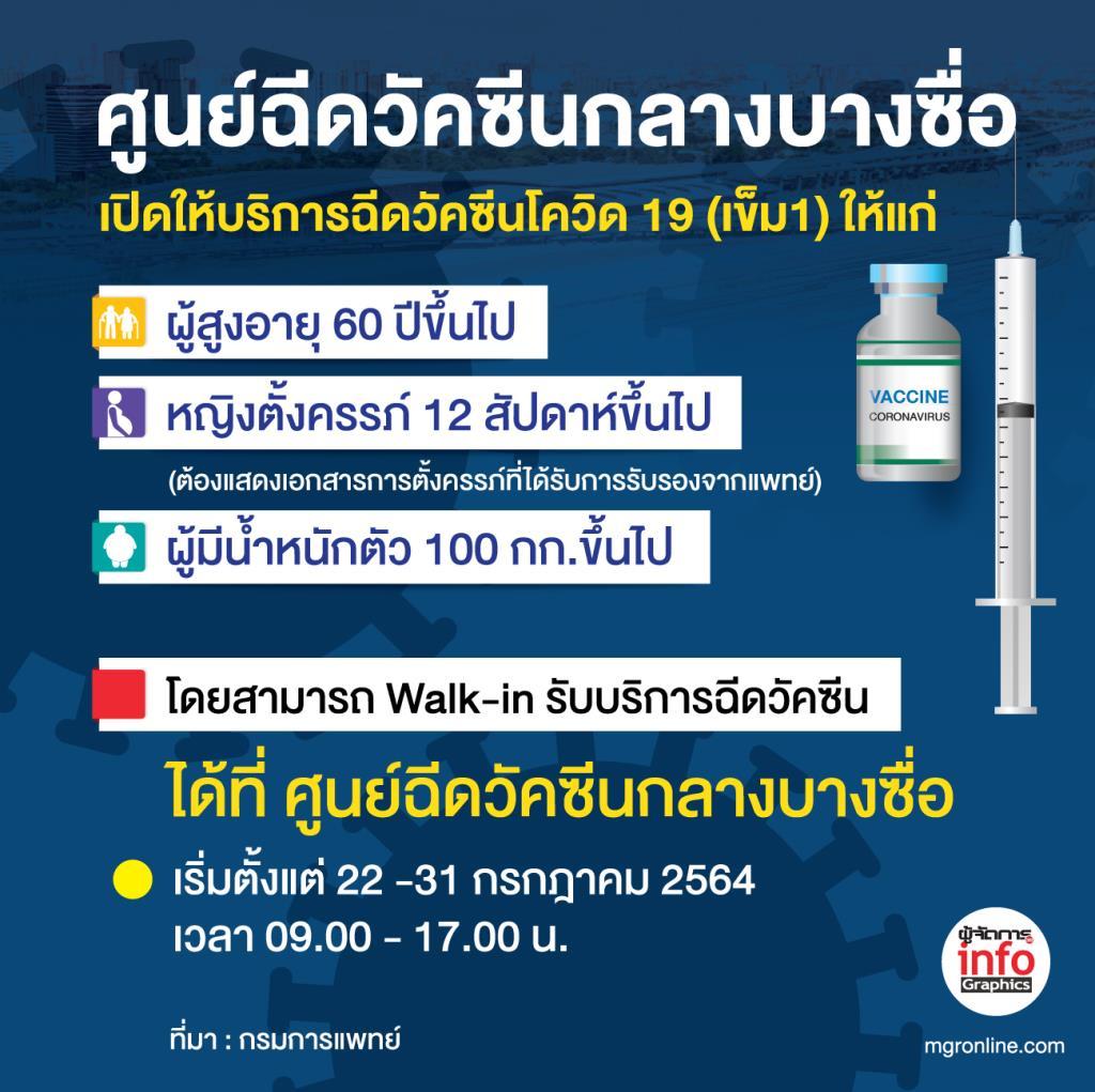กรมการแพทย์ เปิด Walk-in ฉีดวัคซีนศูนย์บางซื่อ