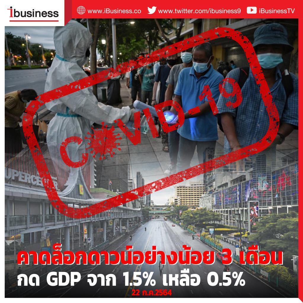 """""""คาดล็อกดาวน์อย่างน้อย 3 เดือน กด GDP จาก 1.5% เหลือ 0.5%"""
