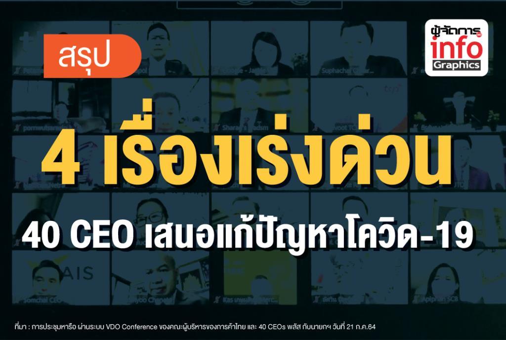 สรุป 4 เรื่องเร่งด่วน 40 CEO เสนอแก้ปัญหาโควิด-19